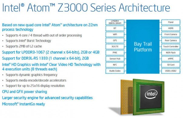 Intel-Atom-Z3000-series-architecture