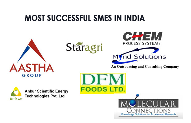 smes in india India's small and medium-sized enterprises (smes) stand behind the country's economic growth and employment generation and make a significant contribution to poverty alleviation.