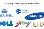 Most Popular Brands in India