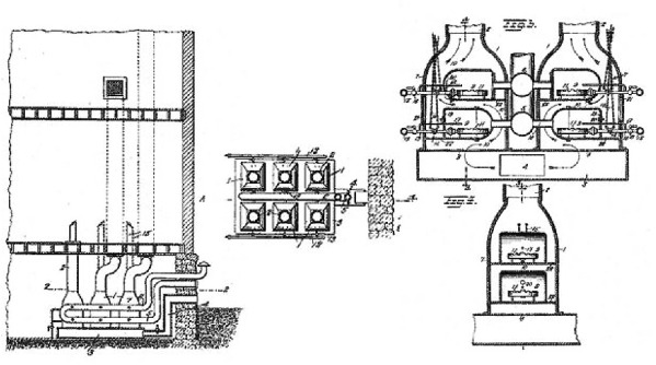 Gas-Heating-Furnance