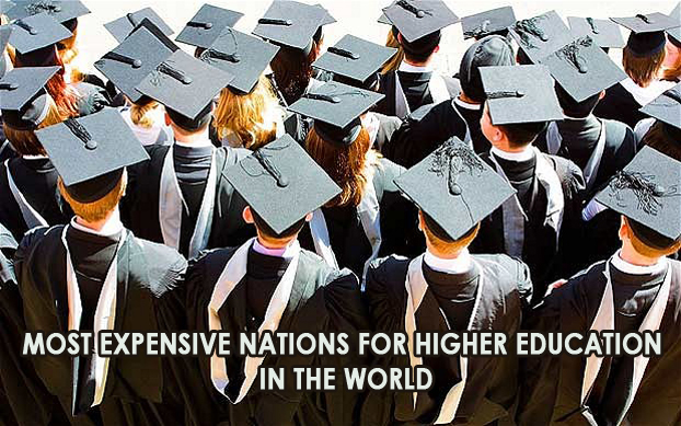 Higher Education in the World