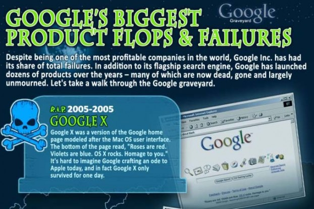 Google's Product Flops and Failures