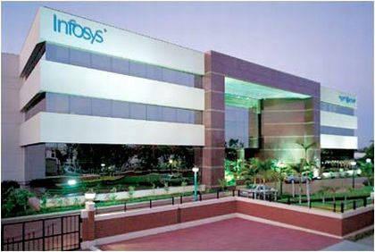 Infosys BPO Services India