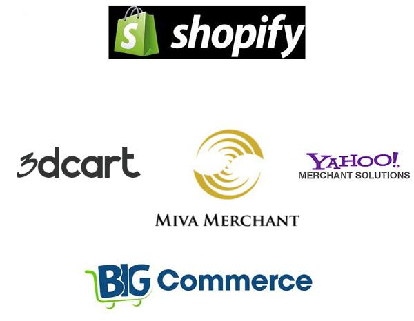 Best E-commerce Software Platforms