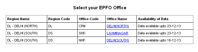 Select-PF-EPFO-Office