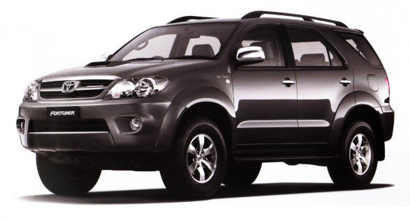 Toyota Fortuner SUV India